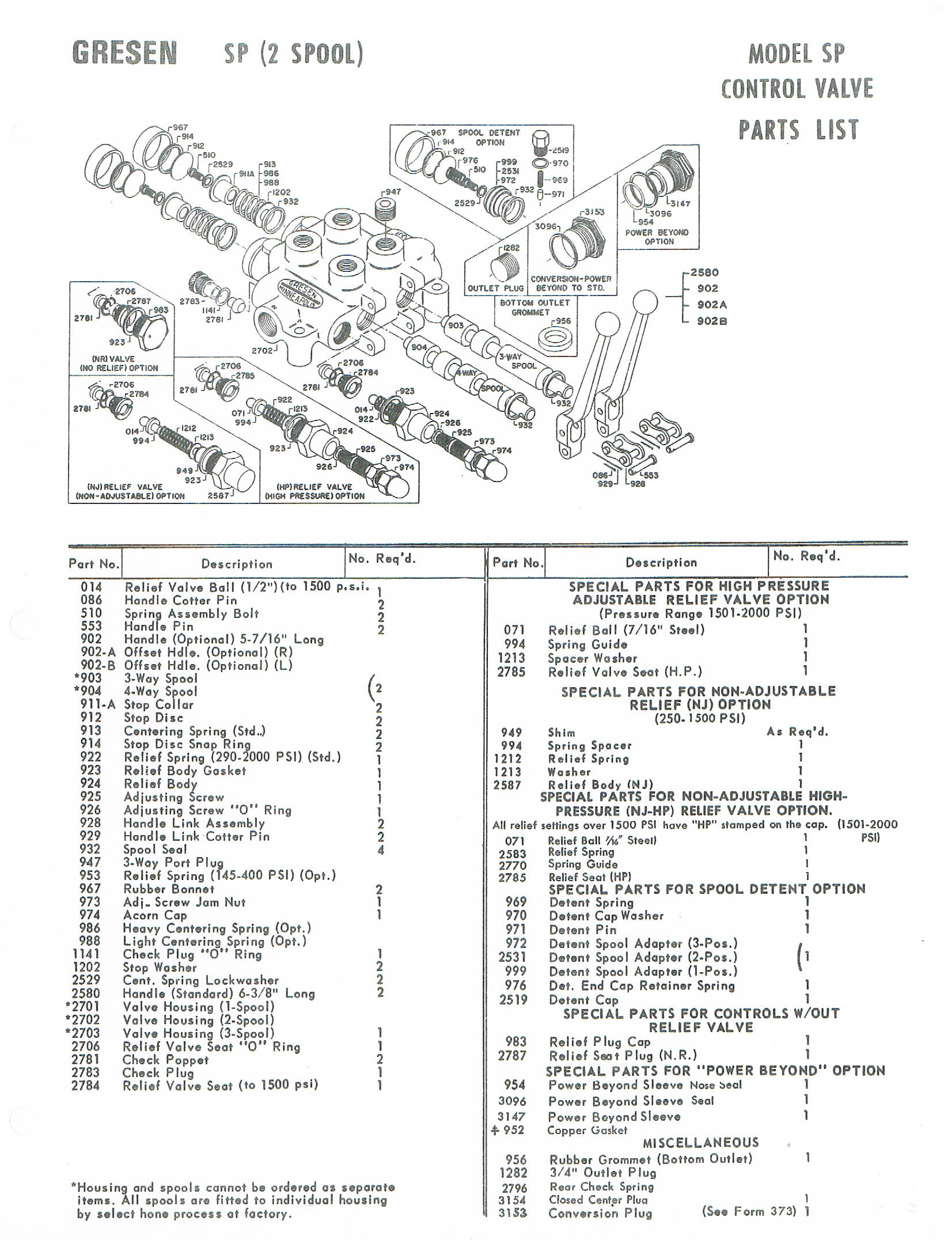 Parker Hydraulic System Diagram Wiring Master Blogs Basic Mellott Manufacturing Co Inc Excavator